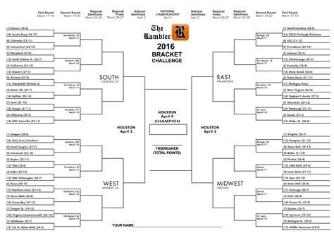 2016 ncaa mens lacrosse bracket enter the rambler s 2016 bracket challenge contest the