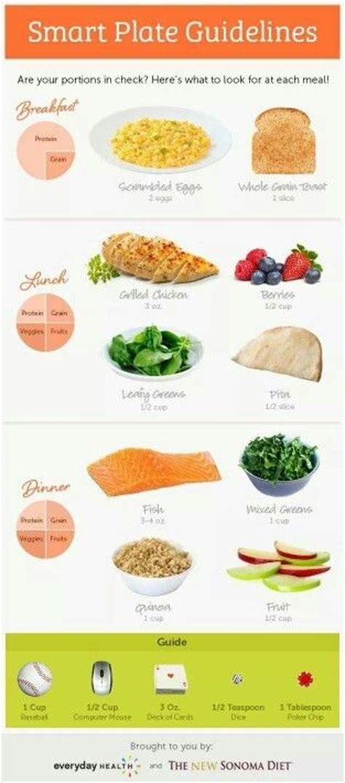 cooking light diet sle menu 17 best ideas about sonoma diet on