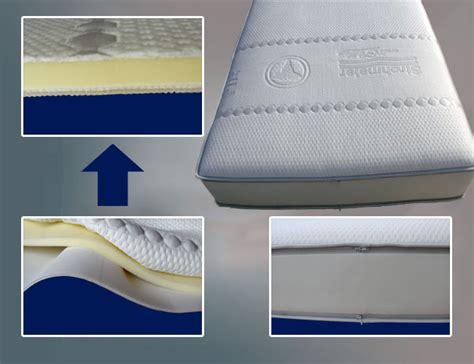 kaltschaummatratze lattenrost kaltschaummatratze k03 matratzen herstellung und lattenroste