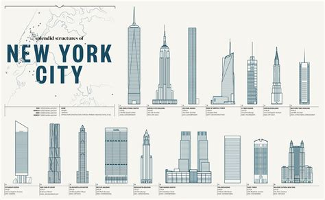icon design nyc this schematic of nyc structures shows the city s icons in