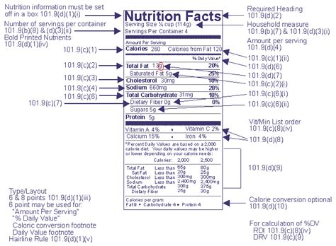 supplement regulation in the us guidance for industry nutrition labeling manual a guide
