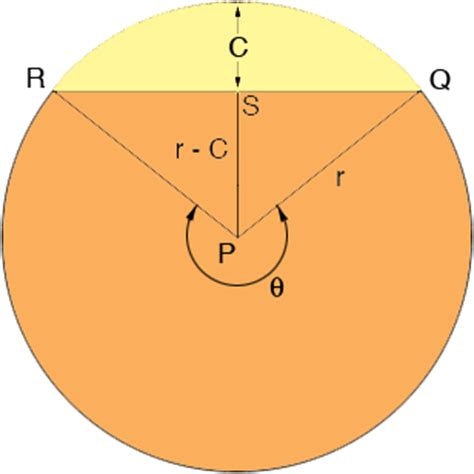 area of a section of a circle area of a section of a circle ppt surface area and