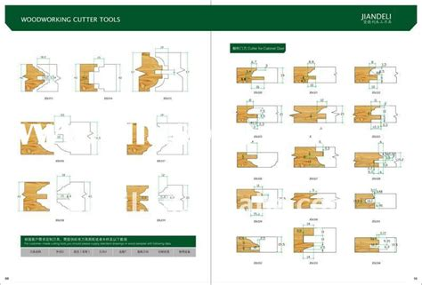 woodworkers supply casper wy woodworking spindle cutters 187 plansdownload