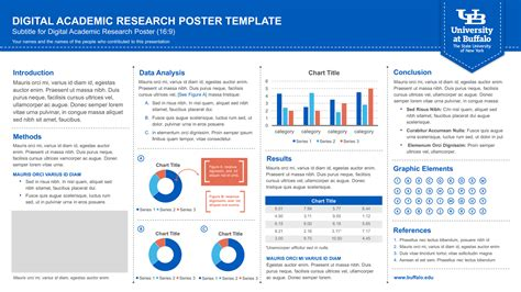 templates for scientific posters research poster template identity and brand