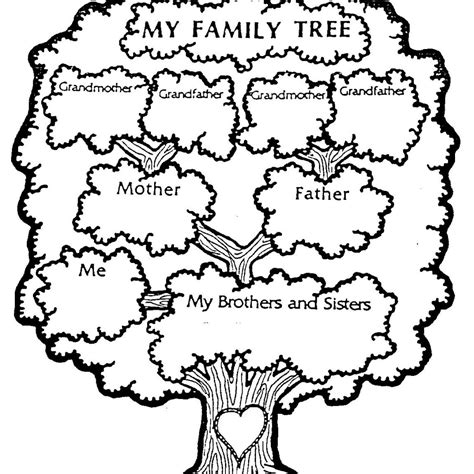 family tree dyslexia and me