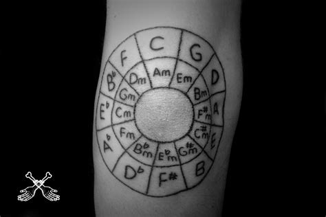 circle of fifths tattoo the world s catalog of ideas