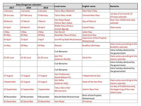 Calendar 2018 Religious Holidays Holidays Government Religious And