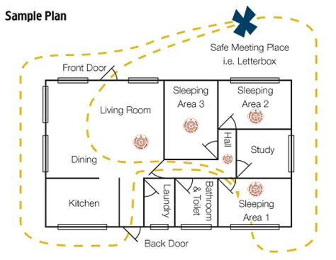 100 home evacuation plan template the importance