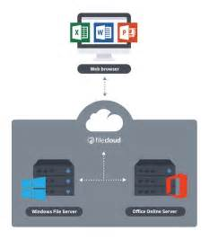 Ofifice Server Microsoft microsoft word productivity hacks every it manager needs