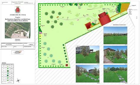 realizzare un giardino fai da te realizzare giardino progettazione giardini realizzare