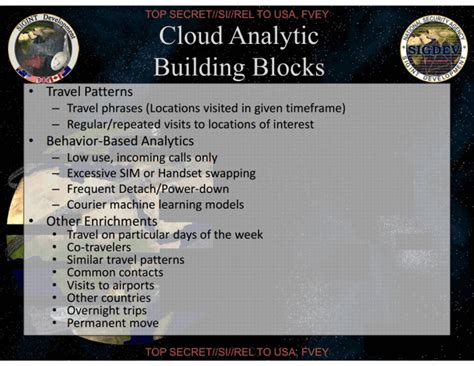pattern based video analytics the nsa s skynet program may be killing thousands of