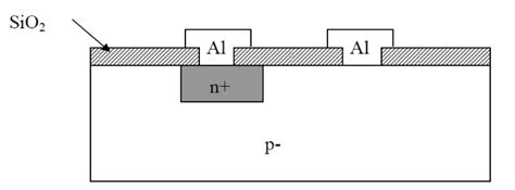 semiconductor diode fabrication types pn junction diode fabrication steps 28 images ppt pn junction diode characteristics