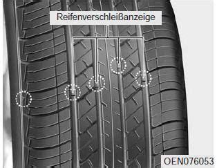 Motorrad Reifen Profiltiefe by Motorrad Bremsfl 252 Ssigkeit Pr 252 Fen 220 Ber Autos In Der Zukunft