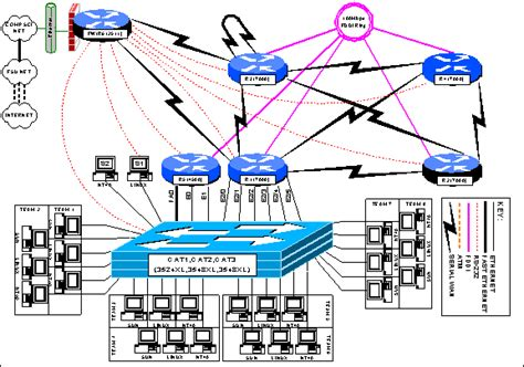 computer science diagrams fsu computer science teaching lab