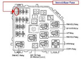 how do i if my 2001 2003 toyota rav4 has immobilizer immo technical domain