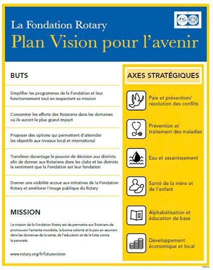 layout vision blog novembre 2012