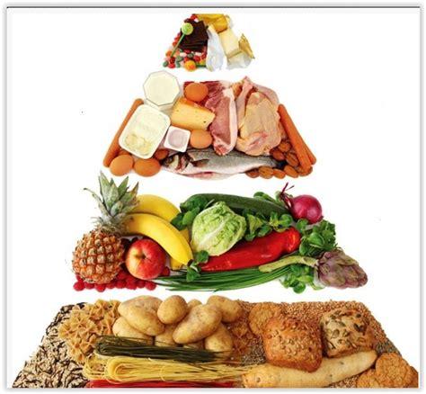 alimentos malos para diabeticos dietas para diab 233 ticos mayo 2015