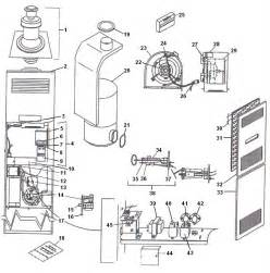 coleman presidential 2 diagram coleman furnace troubleshooting elsavadorla