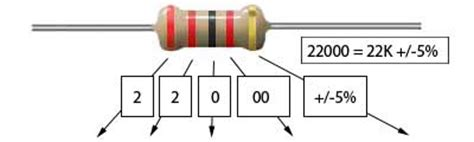 5 band resistor temperature coefficient resistor values calculation eeweb community