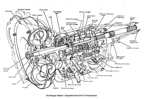 diagram of automatic transmission 48re transmission diagram