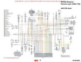 Arctic Cat Wiring Schematic Arctic Cat Atv Wiring Arctic Atv Free Wiring Diagrams