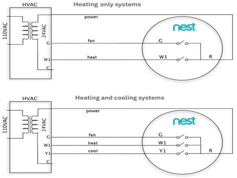 wiring diagrams nest thermostat installation uk nest