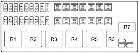 jaguar s type fuse box diagram 187 fuse diagram