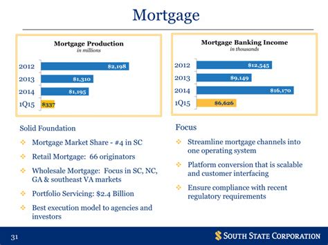 section 35 mortgage graphic