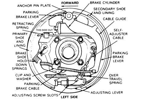 2000 Ford Ranger Brake System Diagram Brake Diagram Ford Ranger Images