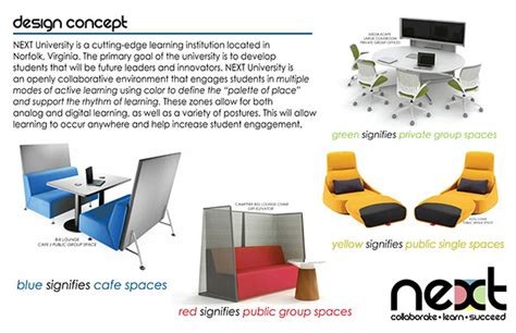Design Competition Process | steelcase next university design competition process on