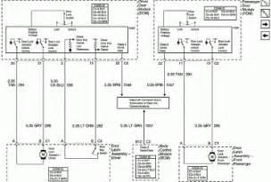 2001 silverado light wiring diagram wedocable