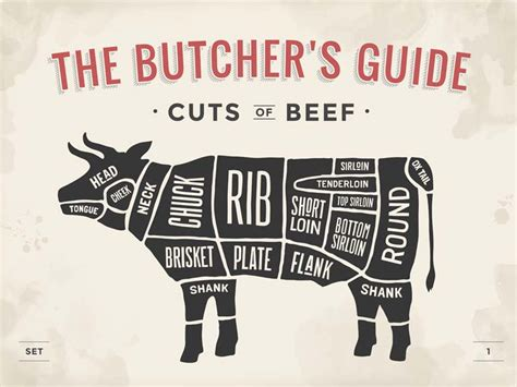 what is the best cut cooking with different cuts of beef saga
