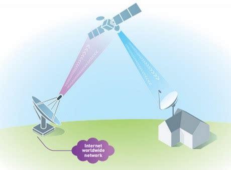 antenne tv interne installateur d par satellite