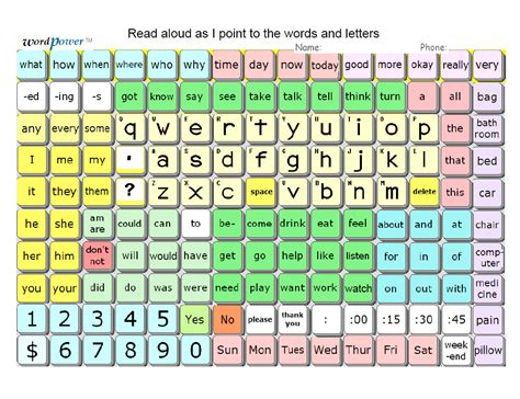 printable alphabet communication board manual wordpower communication board aac words letters