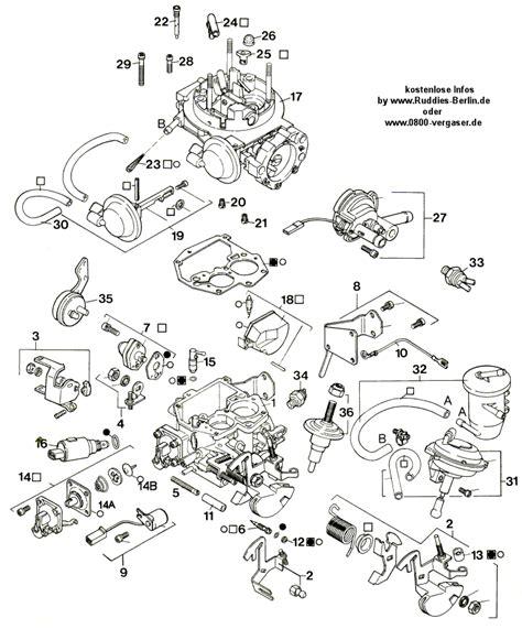 Probleme Golf 2 Essence Volkswagen M 233 Canique