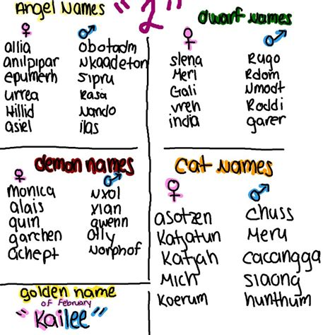 names for oc names of february by littlepaisley on deviantart