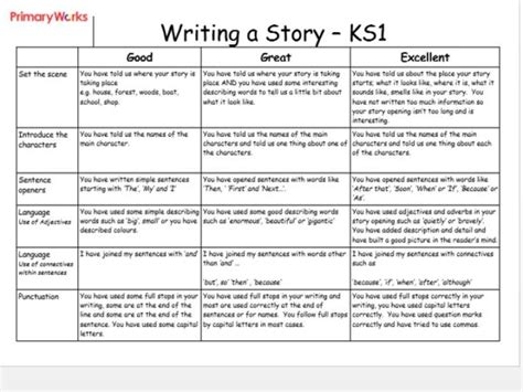 ks2 ideas for story writing story writing rubric for ks1 assessment tool for writing a