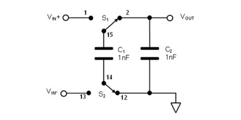 switched capacitor filter analog devices switched capacitor wiki 28 images voltage doubler wow segmentation sur les dac wikip 233
