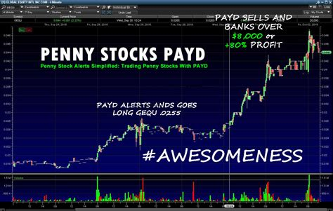 Make Money Trading Stocks Online - penny stocks penny stocks