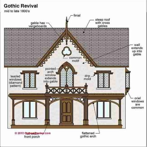 gothic revival characteristics 18th century georgian style house staircase google