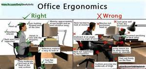 definition of desking world s best facts what is ergonomics