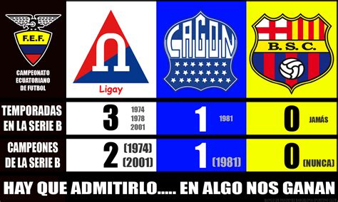 imagenes chistosas liga de quito search results for descargar imagenes emelec black