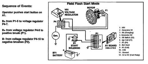 wiring diagram onan genset wiring automotive wiring diagram