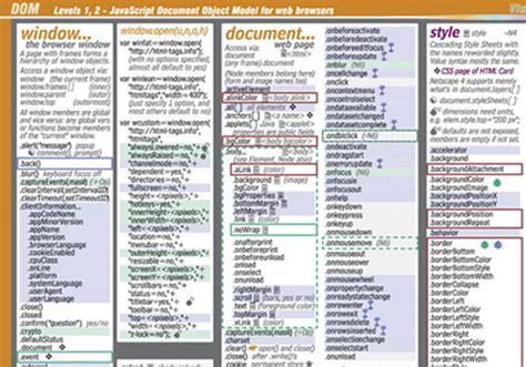 javascript quick tutorial pdf 22 essential ajax and javascript cheat sheets blueblots com