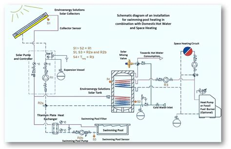 Pool Heater Bypass Diagram