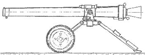 Tesla Rcub Bestrzajni Top 82mm M 60 M 60a
