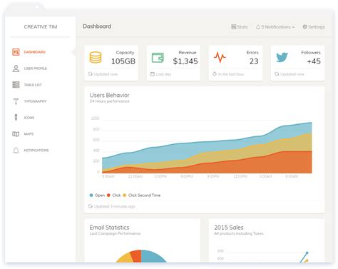 templates bootstrap paper 30 bootstrap admin dashboard templates free download