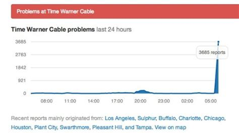 Time Warner Cable Down Across The Country, Twitter Reacts