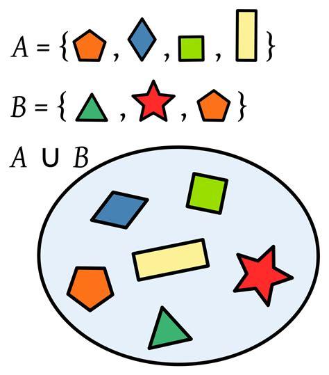 imagenes conjuntos matematicos uni 243 n de conjuntos wikipedia la enciclopedia libre