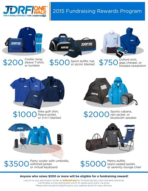 Incentive Giveaways - jdrf atlanta one walk incentive prizes georgia chapter